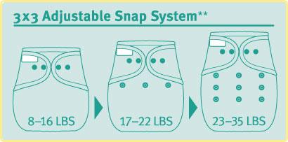 econobum-diaper-cover-adjustable-snap-system