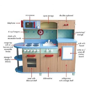 Childrens Wooden Furniture Plans How To Make A Play Kitchen Out Of Wood Portable Miter Saw