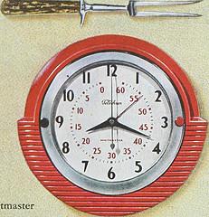Daylight Saving Time vs. Standard Time